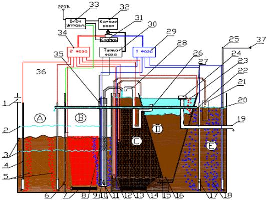 схема евробион 5